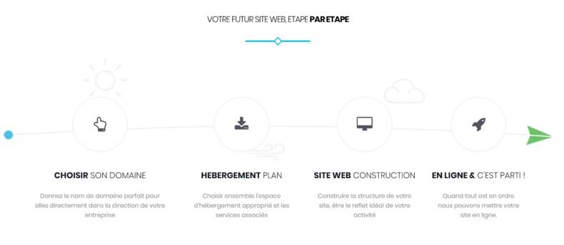 WebSilver : La solution marketing qui vaut de l'or