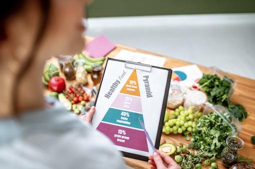 Coaching nutrition : analyse nutritionnelle offerte ! (Braine l'Alleud - Waterloo)